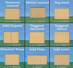 Project Plan Simple Privacy Fences Includes 9 Designs. Prints set: $19.95  This plan includes a variety of simple fence design options to ensure privacy.  9 Different Designs  Gate Designs Included  Fence Height Options Included #garden fence #fence #gate #DIY