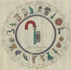 Aztec Solar Calendar from a book by Antonio de Leon y Gama (Histórica y Cronológica de las dos Piedras) on Aztec sunstones discovered in Mexico in 1790