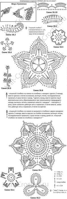 Схемы узоров с описанием вязания крючком платья в ирландской технике размера 46-48.