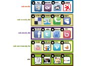Diagram illustrating the 20 best social media sites in a template John Maxwell, Best Social Media Sites, Pestle Analysis, Bubble Chart, Mbti, Conceptual Framework, Lean Six Sigma, Leadership, Strategic Planning