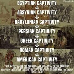 PRAY 4 DISCERNMENT! Study TORAH & PROPHETS. Research other countries history of blacks. Remember not everything African is black HEBREW Israelite. YAHweh warns not to adopt the ways of pagans.