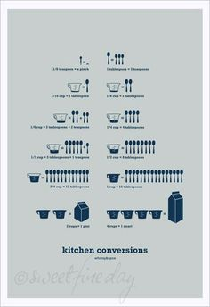 Kitchen Conversion Chart Art Poster Kitchen Art by SweetFineDay Cooking Photos, Cooking Tips, Cooking Gadgets, Cooking Food, Cooking Recipes, Kitchen Art, Kitchen Hacks, Kitchen Stuff, Kitchen Cupboard