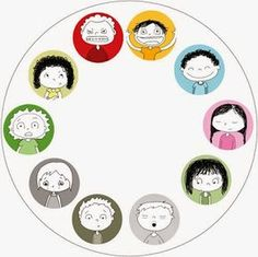 Crapouillotage: La roue des émotions About Me Activities, Craft Activities For Kids, Image Emotion, Social Emotional Development, Toddler Development, Creative Box, Feelings And Emotions, Teaching French, Positive Attitude