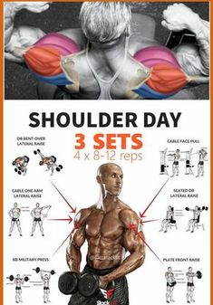Double Phase Shoulder Width And Growth Workout Plan Shoulder Workouts For Men: The 6 Best Routines For Bigger Delts. When it comes to building an aesthetic and powerful looking physique, nothing is more important than big, broad shoulders. A well-formed s Fitness Workouts, Fitness Motivation, Weight Training Workouts, Gym Workout Tips, At Home Workouts, Fitness Tips, Workout Plans, Health Fitness, Street Workout
