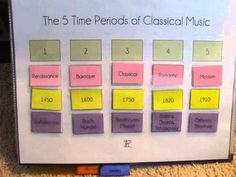 All Cycles - Week 19 - Time Periods of Classical Music