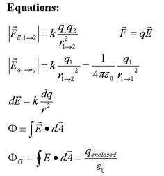 Physics 2049 Final Exam notes