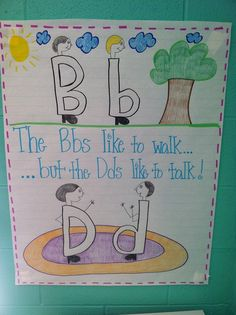 Good way to help kids remember which is which.