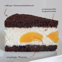 Diese Torte ist ideal für den Sommer. Zwei dünne schokoladige Böden, durchtränkt mit Pfirsichsaft, umhüllen leckeres Joghurt-Sahne-Soufflee mit ganzen Pfirsichstückchen. Nicht zu süß und einfach himmlisch lecker