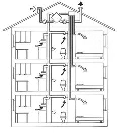 A ductless minisplit is a type of air source heat pump that can la arquitectura y el aire ventilacin natural ramn araujo temas t fandeluxe Image collections