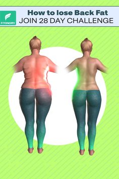 Reduce back fat with the right effective exercises that will target your back muscles and it will make you look amazing in your favorite open back dress. videos HOW TO LOSE BACK FAT Full Body Gym Workout, Back Fat Workout, Gym Workout Videos, Gym Workout For Beginners, Fitness Workout For Women, Belly Fat Workout, Lose Back Fat, Flexibility Workout, Fitness Tracker