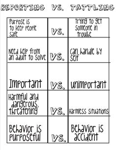 Standard 2.13- 2.18 managing student behavior. This is a great way to help the younger kids in your classroom manage their beahvior so they are not always tattling on one another. Love this idea!