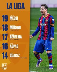 Barcelona Team, Lionel Messi, Real Madrid, Leo, Football, Baseball Cards, Sports, Minimum, American Football