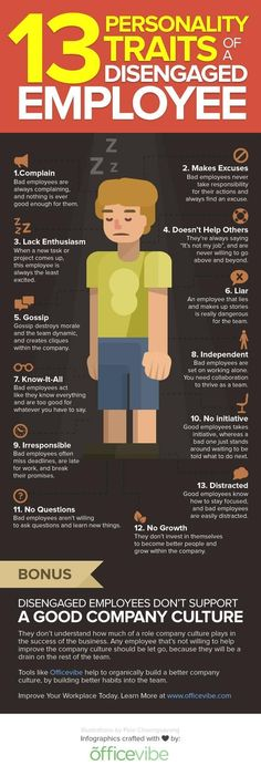 Traits of a Disengaged Employee [Infographic] 13 Personality Traits of a Disengaged Employee [Infographic] image infographic disengaged employeeTrait Trait may refer to: It Management, Business Management, Project Management, Poor Management Quotes, Leadership Development, Professional Development, Leadership Tips, Leadership Qualities, Info Board