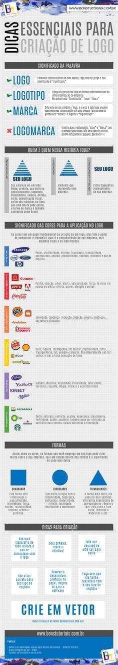 O logotipo ou logomarca é a imagem que vai traduzir a alma do seu negócio. Marketing Digital, Logo Marketing, Inbound Marketing, Web Design, Creative Design, Branding Design, Logo Design, Graphic Design, Wireframe