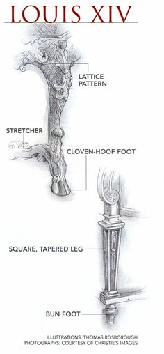 Louis XIV explanation (Furniture Designs Sketches)