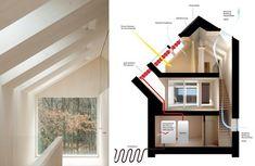 Architect Day: Juri Troy Architects