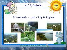 18 új fotó · album tulajdonosa: Ibolya Molnárné Tóth Classroom, Teaching, Play, Class Room, Education, Onderwijs, Learning, Tutorials