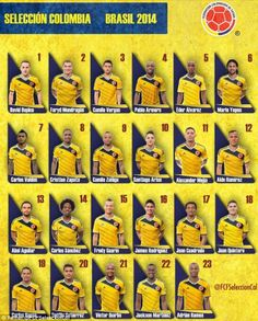 Colombia's final 23-man squad for Brazil. This image was posted by Seleccion Colombia on Twitter