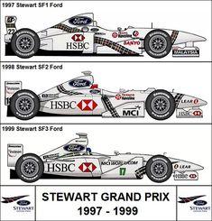Formula One Grand Prix Stewart 1997-1999