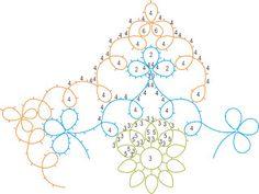 Tat-a-Renda Patterns