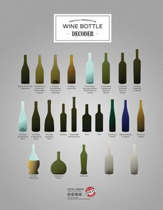 Types of Wine Bottles - Each wine is presented in specific bottles for interesting reasons.  Check it out.  Cheers. Vinifera, The Inn on Winery Row, Grimsby, Ontario on the West Niagara Wine Route.
