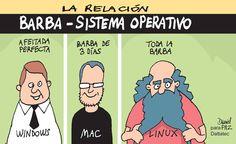 La relación barba - sistema operativo