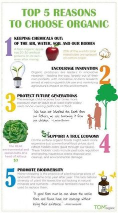 Top five reasons to choose organic. #infographic #GMOFree