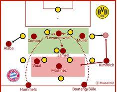 Dortmund reist dank Peter Stöger mit neuem Selbstbewusstsein nach München. Das macht das Pokalspiel am Mittwoch für den FC Bayern besonders gefährlich.