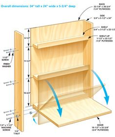 how to shelves and desk - I wonder if I could make a desk that folds out to be a guest bed?