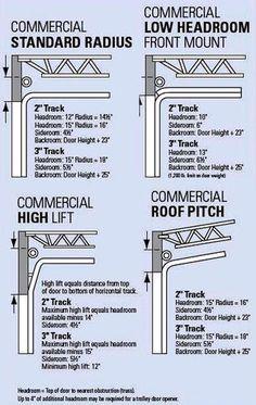 Standard garage door sizes hd images 3 house ideas for 10 ft high garage door opener