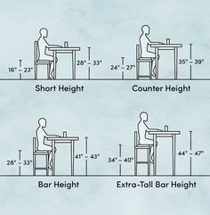 Dining Table Height, Steel Dining Table, Steel Table Legs, Counter Height Table, Dining Table Legs, Dining Table In Kitchen, A Table, Dining Room, Kitchen Island
