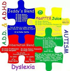 Great Blends for ADD/ADHD, Austism, Behavior Issues and Dyslexia. www.greenlivingladies.com www.mydoterra.com/303320