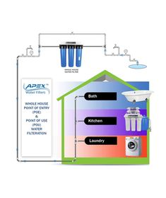 """Visit our internet site for additional relevant information on """"rainwater collection system diy"""". It is a great spot to read more. 55 Gallon Plastic Drum, Plastic Drums, Water Barrel, Rain Barrel, Rainwater Collection Tanks, Seamless Gutters, Whole House Water Filter, Gallon Of Water, Garbage Can"""