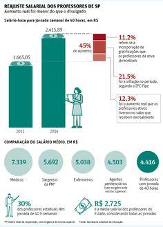 Alckmin inflou dado sobre salário de professor do Estado de São Paulo - 06/07/2015 - Educação - Folha de S.Paulo