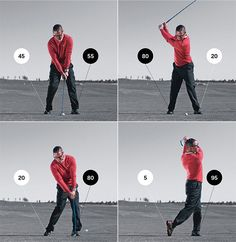 New research on how to shift your weight with @GolfDigest