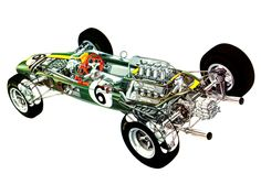 Image from http://ru.autowp.ru/pictures/l/lotus/formula_1/lotus_33_5.jpg.