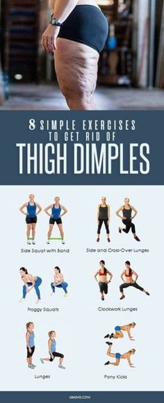 8 Simple Exercises to get rid of Thigh Dimples.