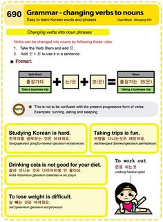 Korean Grammar: Changing verbs to nouns