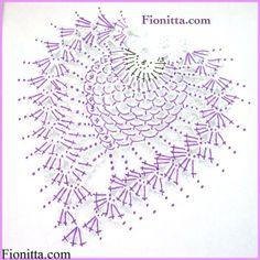 Crochet strawberry and carrot Crochet Poncho Patterns, Crochet Motifs, Doily Patterns, Crochet Patterns Amigurumi, Thread Crochet, Crochet Doilies, Crochet Home, Love Crochet, Crochet Gifts