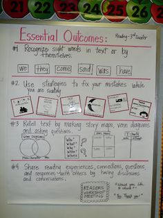 I love this idea- thinking about the big picture and letting the students know