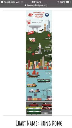 Height Chart, Cool Gifts, Charts, Map, Cool Stuff, Graphics, Measuring Chart, Cool Presents, Maps