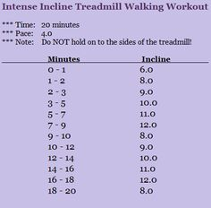 intense incline walking workout. This blog has easier walking workouts and running workouts. Also other exercises for home