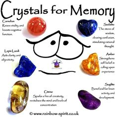 What You Need To Know About Fashion Today Crystal healing poster guide to healing properties of crystals that aid poor memory Crystal Healing Chart, Crystal Guide, Crystal Magic, Crystal Shop, Healing Crystals, Chakra Healing, Crystals Minerals, Rocks And Minerals, Crystals And Gemstones