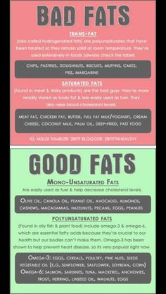 Bad fats/good fats
