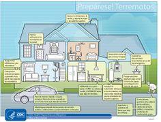 Terremotos: Los terremotos son impredecibles. Asegúrese de que su casa esté preparada hoy con nuestra infografía de la serie ¡Prepárese! sobre terremotos.