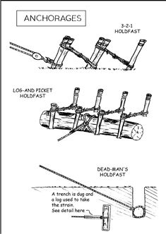 Basic knots and lashings used by sailors, farmers, ranchers, and Boy Scouts. Learn a few of these and you will use them for life. Homestead Survival, Wilderness Survival, Camping Survival, Outdoor Survival, Survival Prepping, Survival Gear, Survival Skills, Emergency Preparedness, Bushcraft