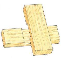 Ligação de Meia madeira   Wood Second Chance