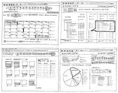 UI Stencils—Top 5 Paper Prototype Screens