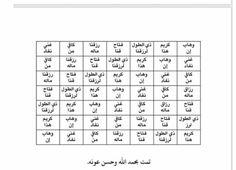 3DA2EA36-AD41-4152-A5E0-946989E0D498 Coran, Ebook Pdf, Periodic Table, Temple, Islamic Dua, African Fashion, Reading, Free Ebooks, Allah