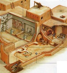 """Cradle of Civilization. Çatal Höyük (çatal is Turkish for """"fork"""", höyük for """"mound"""") was a very large Neolithic and Chalcolithic settlement in southern Anatolia, which existed from approximately 7500 B.C. to 5700 B.C. It is the largest and best-preserved Neolithic site found to date."""